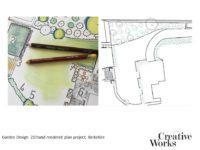 Cindy Kirkland Creative Works Garden Design 2D hand rendered plan project, Berkshire