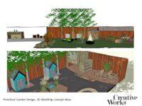 Preschool Garden Design, 3D SketchUp concept ideas